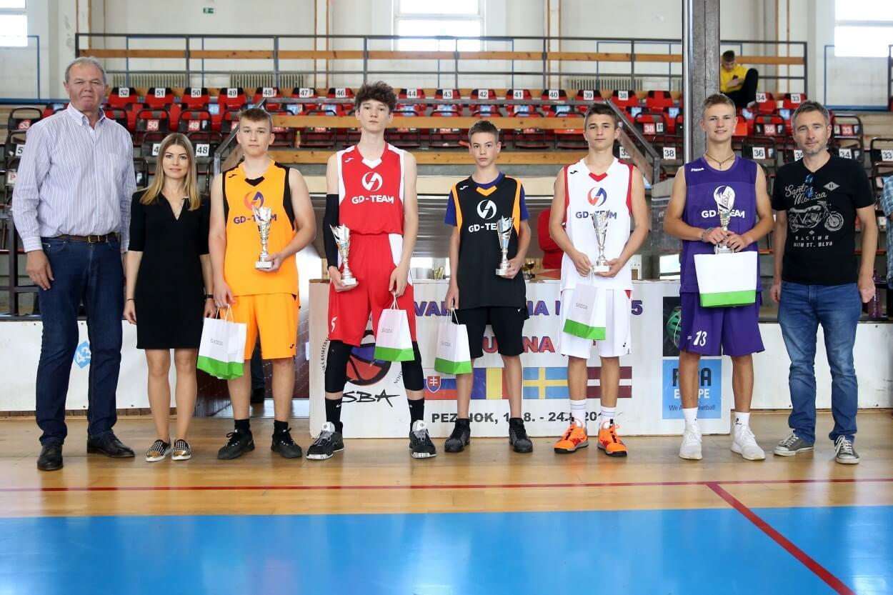 sponzoring, basketbal, Pezinok